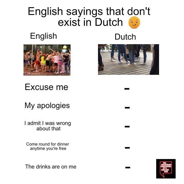 Dutch directness MEME