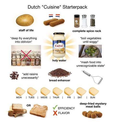 dutch food explained in a meme