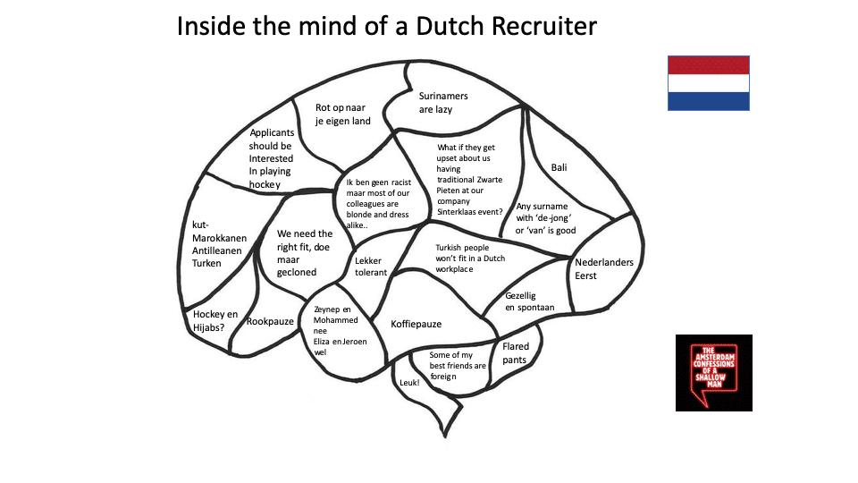 Dutch recruiter diagram