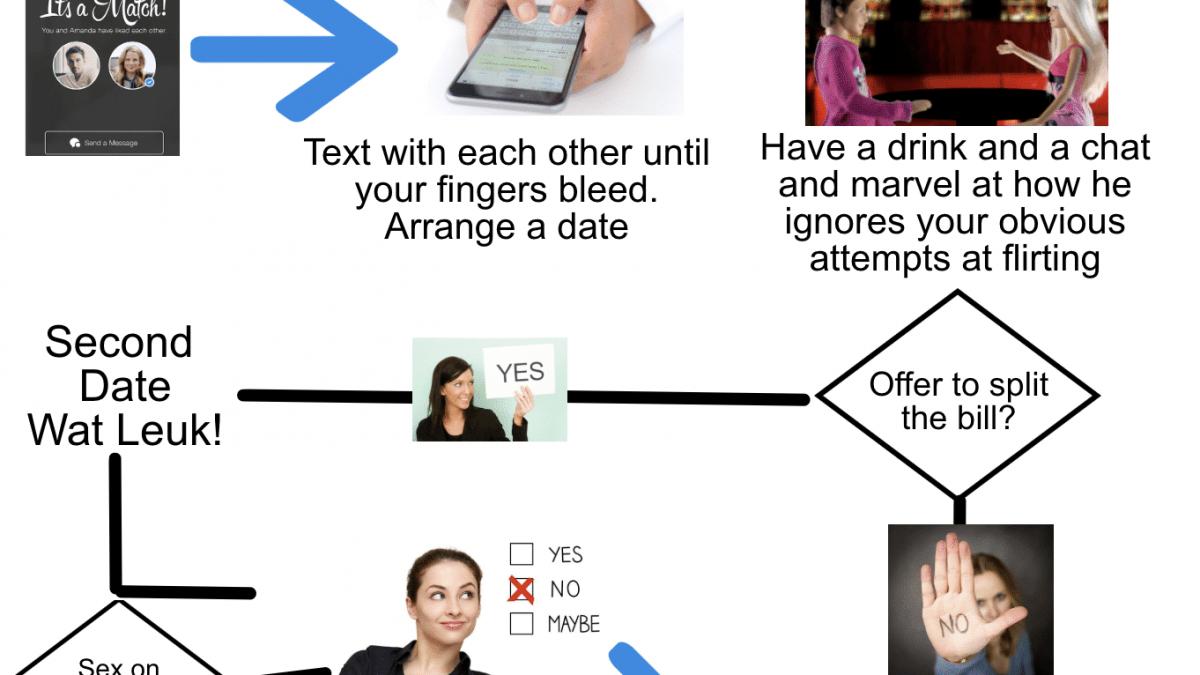 mann niederlande dating app)